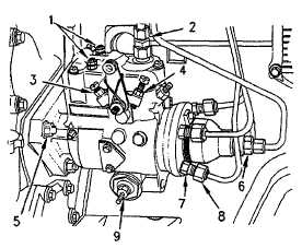 Fuel Injection Pump (Stanadyne)