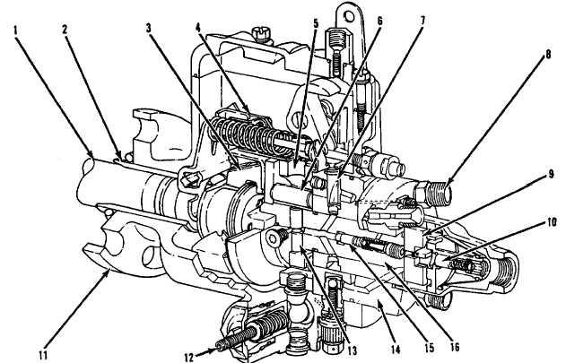05 International Dt466 Oil Pressure Sensor Location