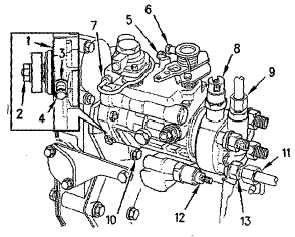 Fuel Injection Pump (Lucas DP200 Series) On Type 2 Engines