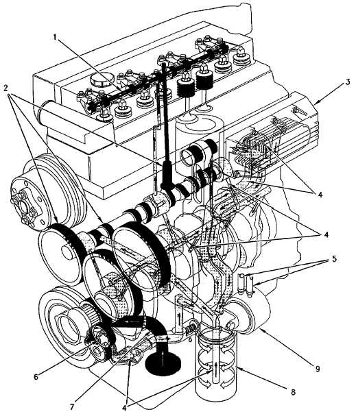 Diagram Of 258 6 Cylinder Engine, Diagram, Free Engine