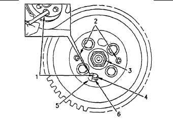 Illustration 29 Fuel injection pump with timing pin
