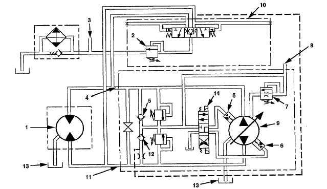 Circuit Functions