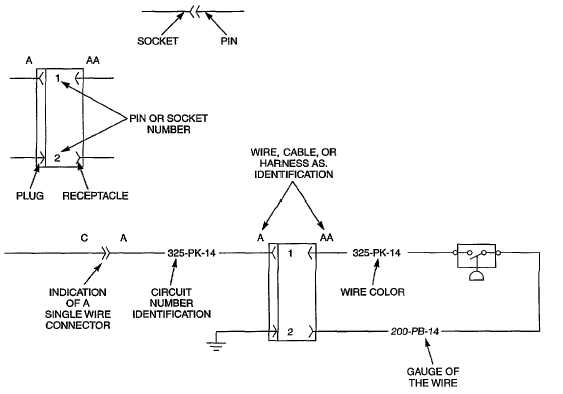 ELECTRICAL SCHEMATIC SYMBOLS AND DEFINITIONS