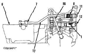 Fuel System (Type I)