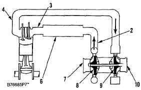 Fuel Shutoff Solenoid Wiring Diagram