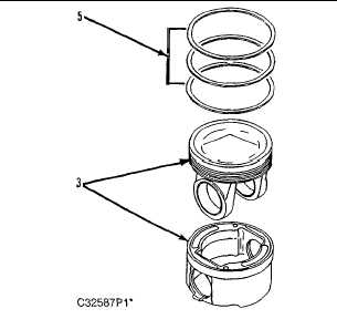 Engine Bearing Clearance Engine Bearing Wear Patterns