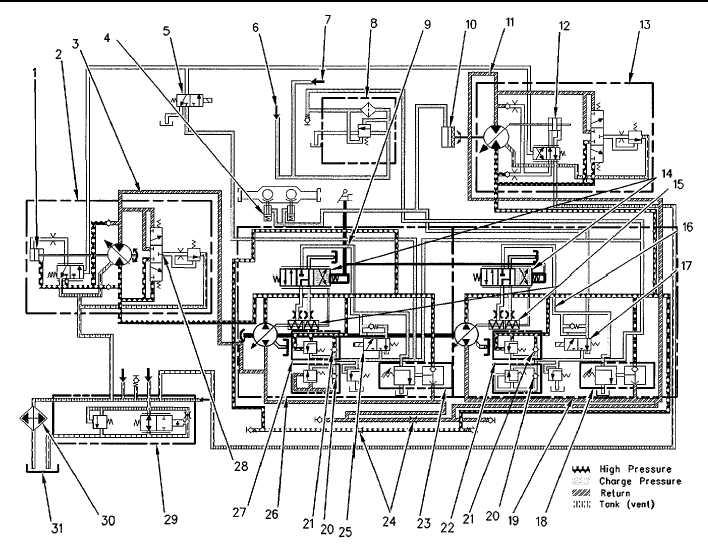 Propel Hydraulic System