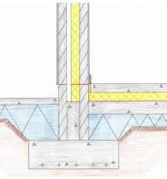 strip foundation [ 1100 x 778 Pixel ]