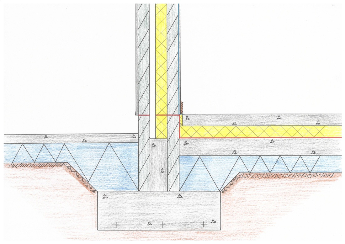 hight resolution of strip foundation