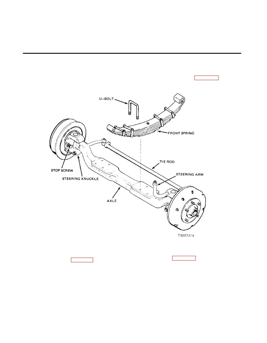 CHAPTER 12 REPAIR OF FRONT AXLE AND SPRINGS