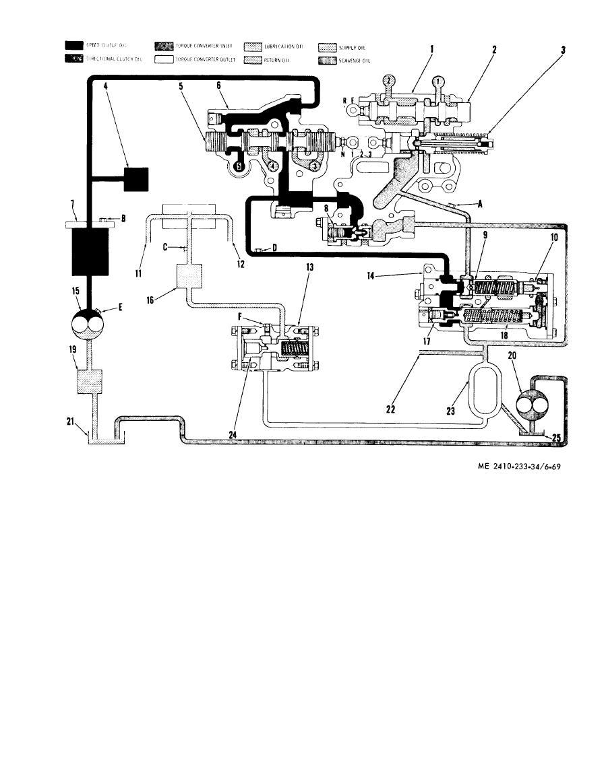 C15 Cat Engine Fuel Filter On 6 6l Duramax Fuel System Diagram