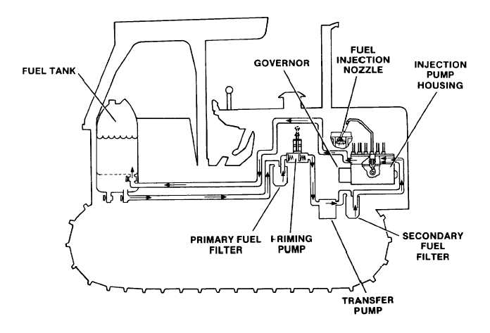 FUEL SYSTEM.