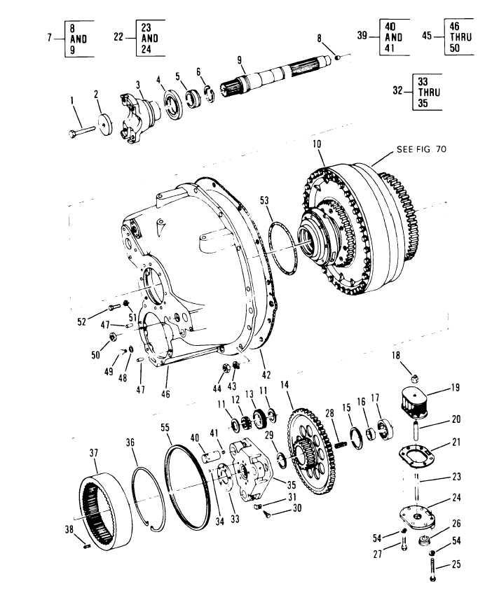 Figure 69. Torque Divider Group