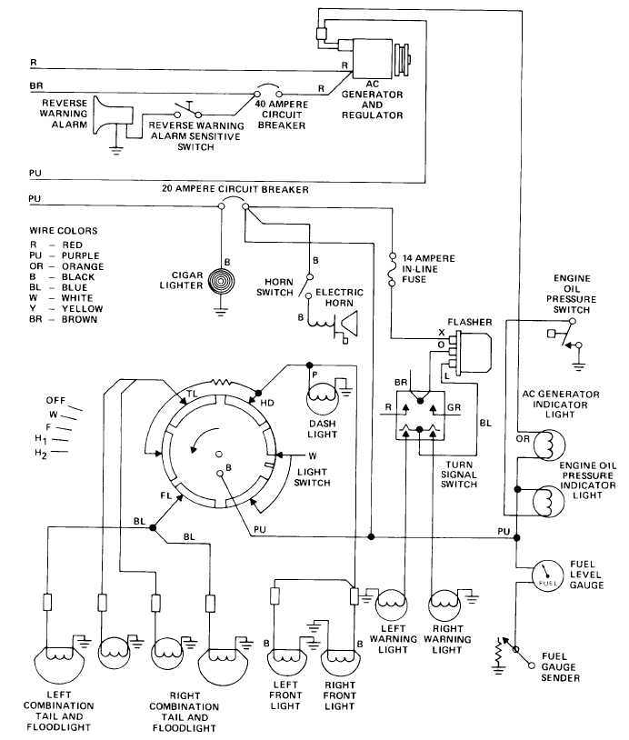 ELECTRICAL SYSTEM DIAGRAM (SCHEMATIC) (SERIAL NUMBERS