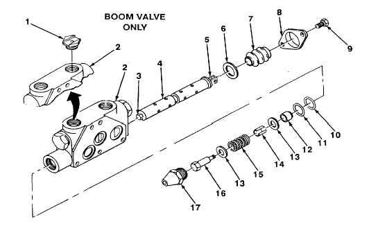 BACKHOE BOOM AND SWING VALVES REPAIR