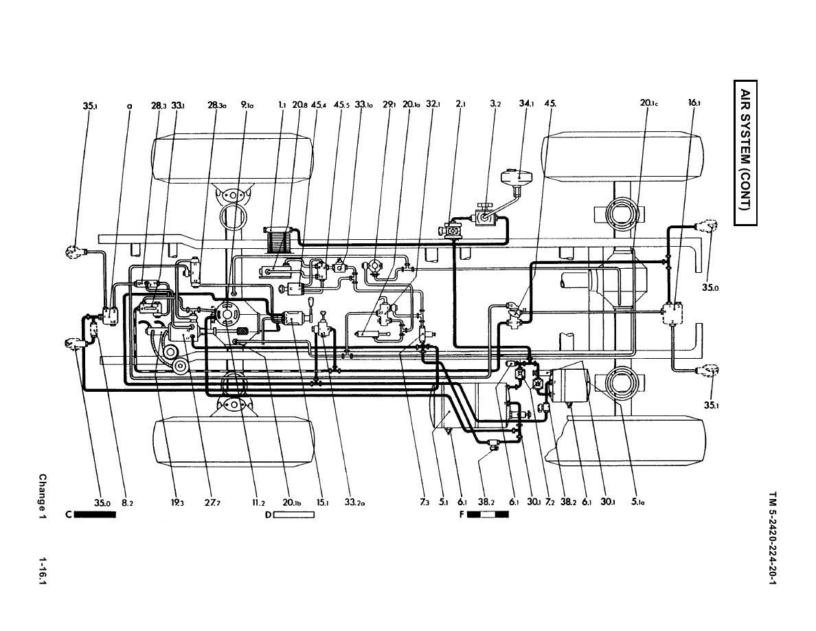 Pneumatic Circuit Air Brake Schematic