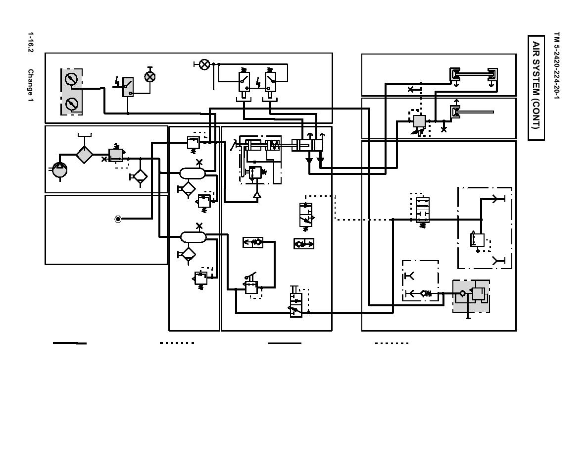 Freightliner Air Brake Schematic