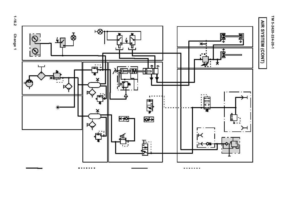 medium resolution of peterbilt air suspension diagram peterbilt get free peterbilt 359 wiring schematic peterbilt 379 wiring schematic