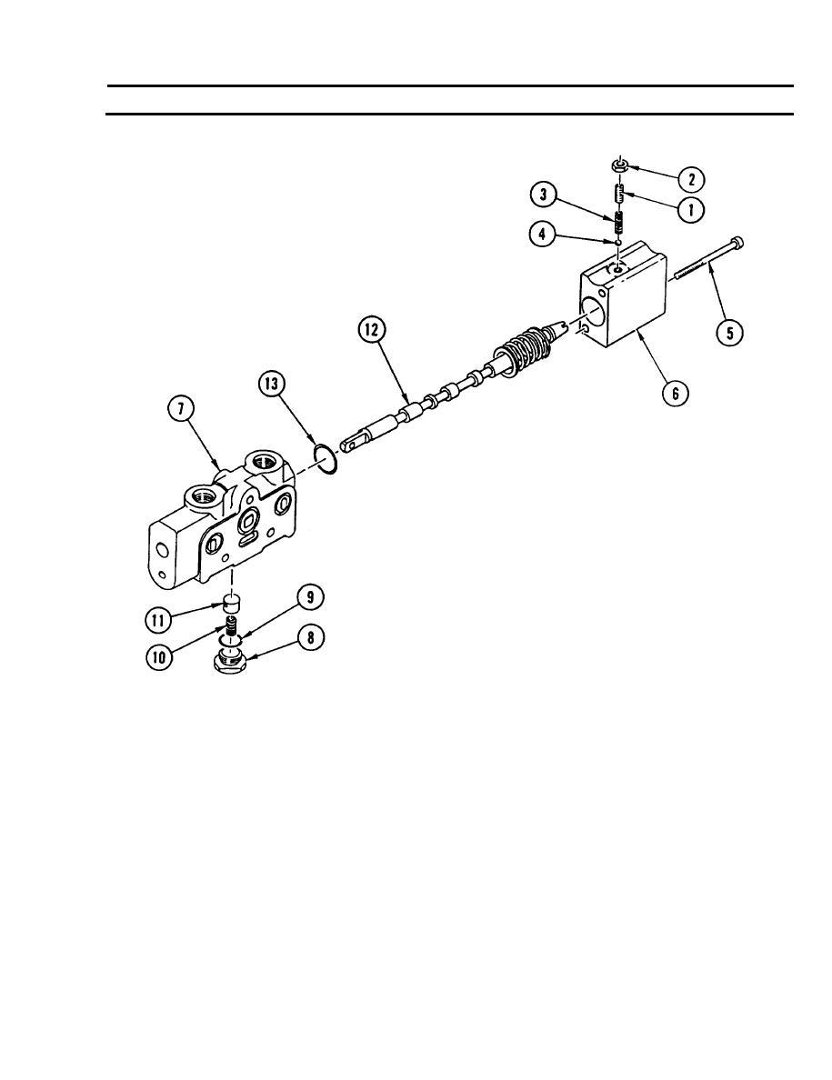 Front Loader/Forklift Control Valve Body Section Disassembly