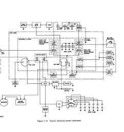 long tractor hydraulics diagram wiring diagrams schema tractor suspension diagram tractor hydraulics diagram [ 1163 x 899 Pixel ]
