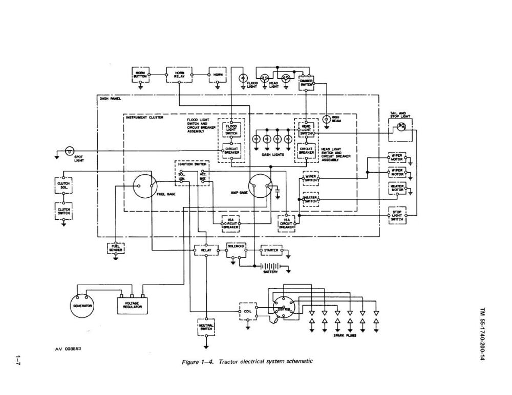 medium resolution of tractor hydraulics diagram wiring diagram compilationtractor hydraulics diagram wiring diagram third level long tractor hydraulics diagram