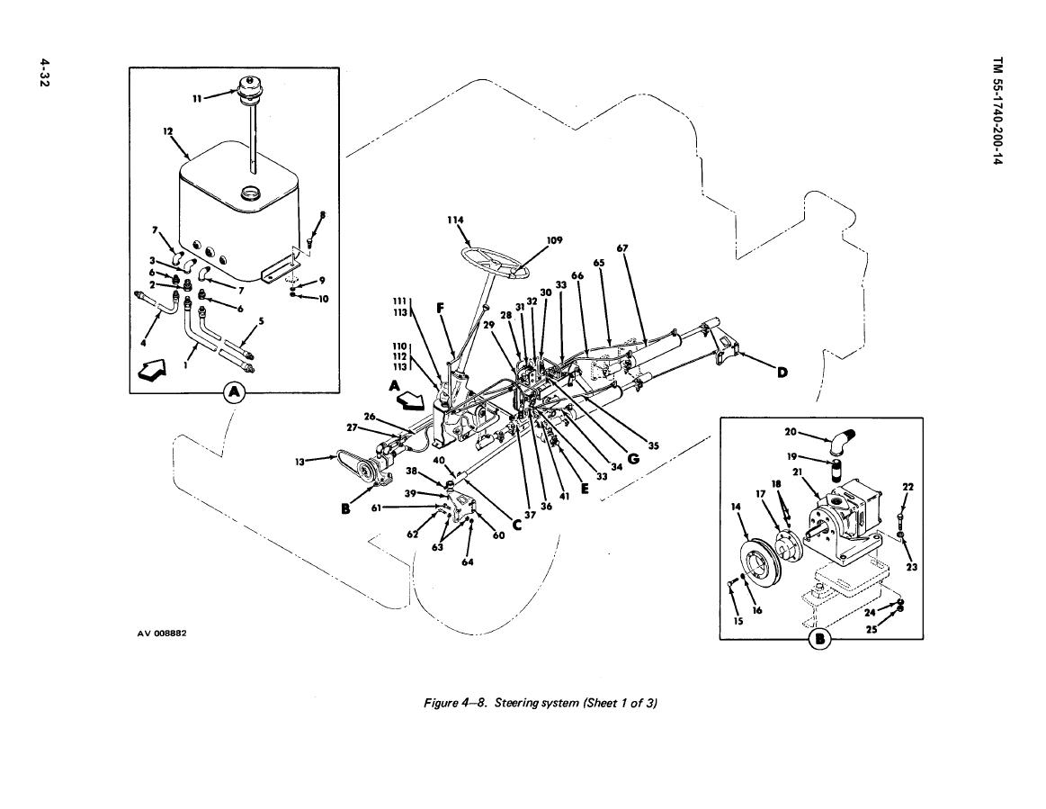 Figure 4-8. Steering system (Sheet 1 of 3)