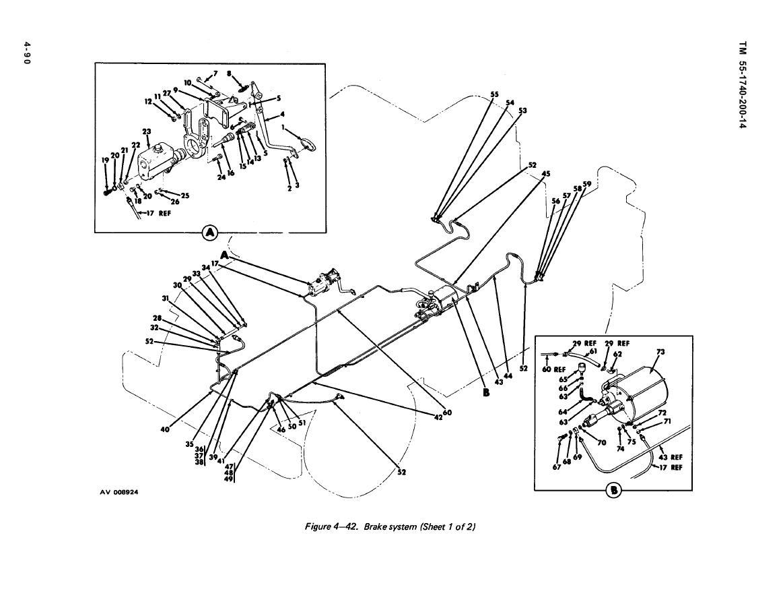 Figure 4 42 Brake System Sheet 1 Of 2