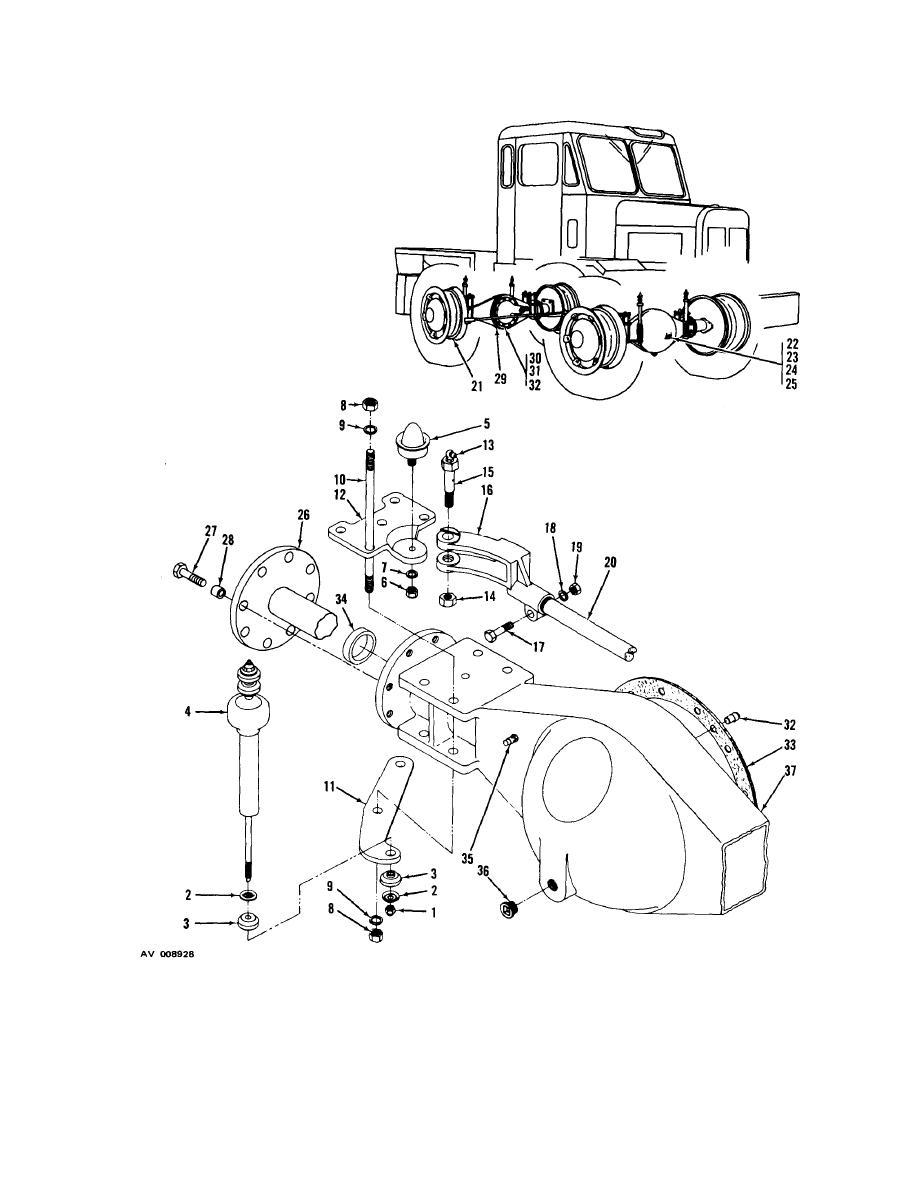 Figure 4-46. Axle assembly (Sheet 2 of 2)