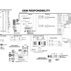 Ecm Wiring Diagram 2011 Ford Radio Detroit Sel Get Free Image About