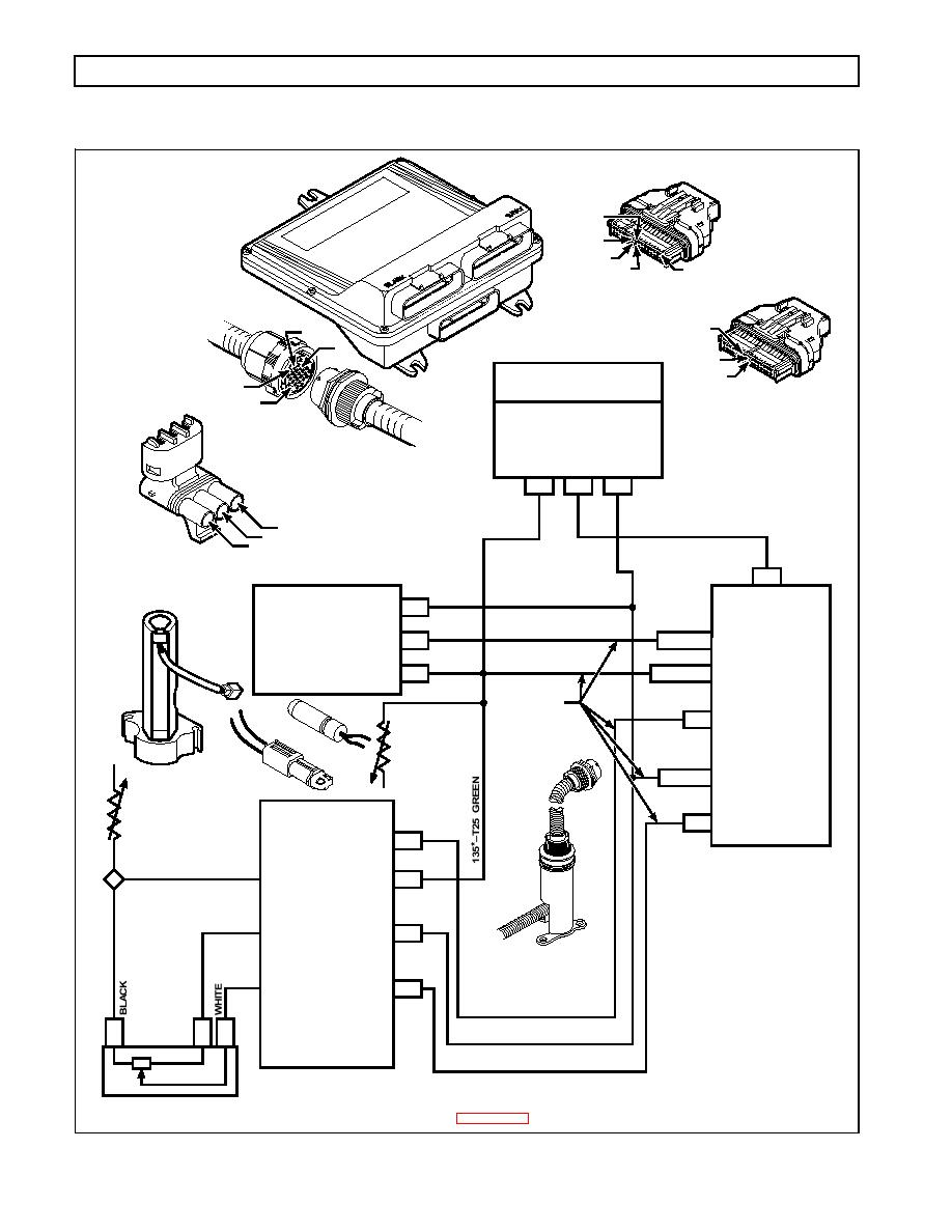 Figure 5­3. Code 14 Schematic Drawing
