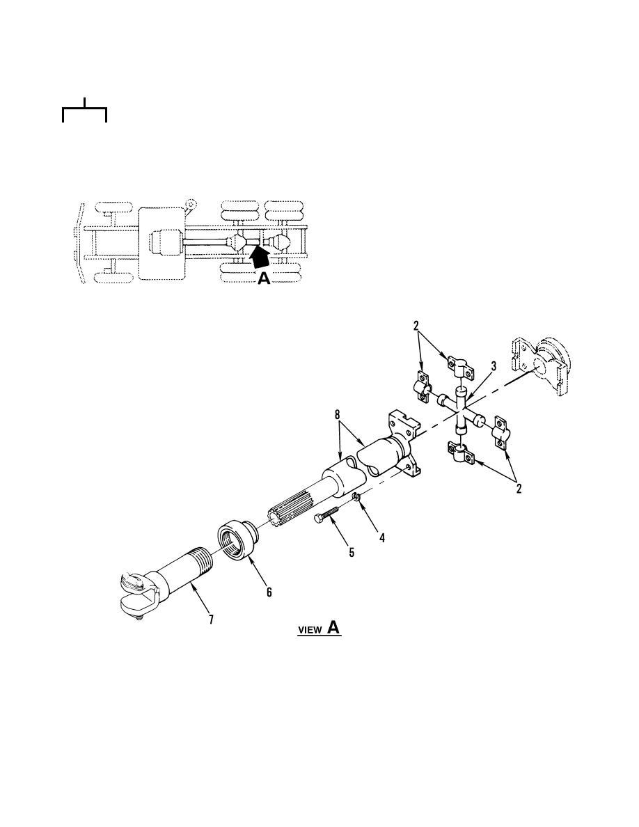 Figure 111. Inter-Axle Propeller Shaft