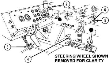 (4) Apply the service brake pedal