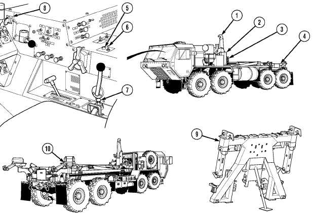 Major components and accessories found on M1120