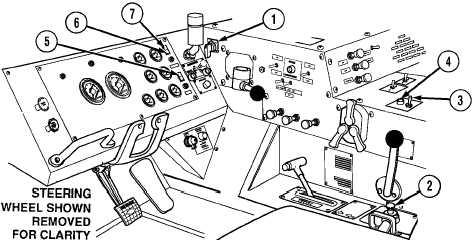 Table 2-1. Operator's Preventive Maintenance Checks and