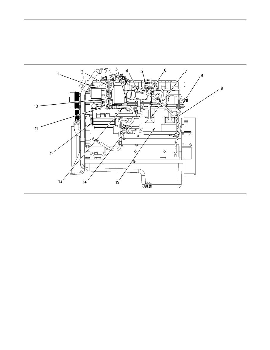 Electronic Control System Components