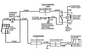 PTO WIRING DIAGRAM