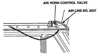 AIR HORN INSPECTION
