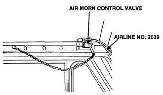AIR HORN CONTROL VALVE TEST