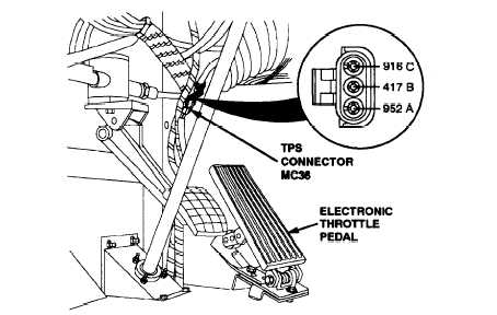 Mopar Ignition Switch Wiring Diagram Chrysler Ignition