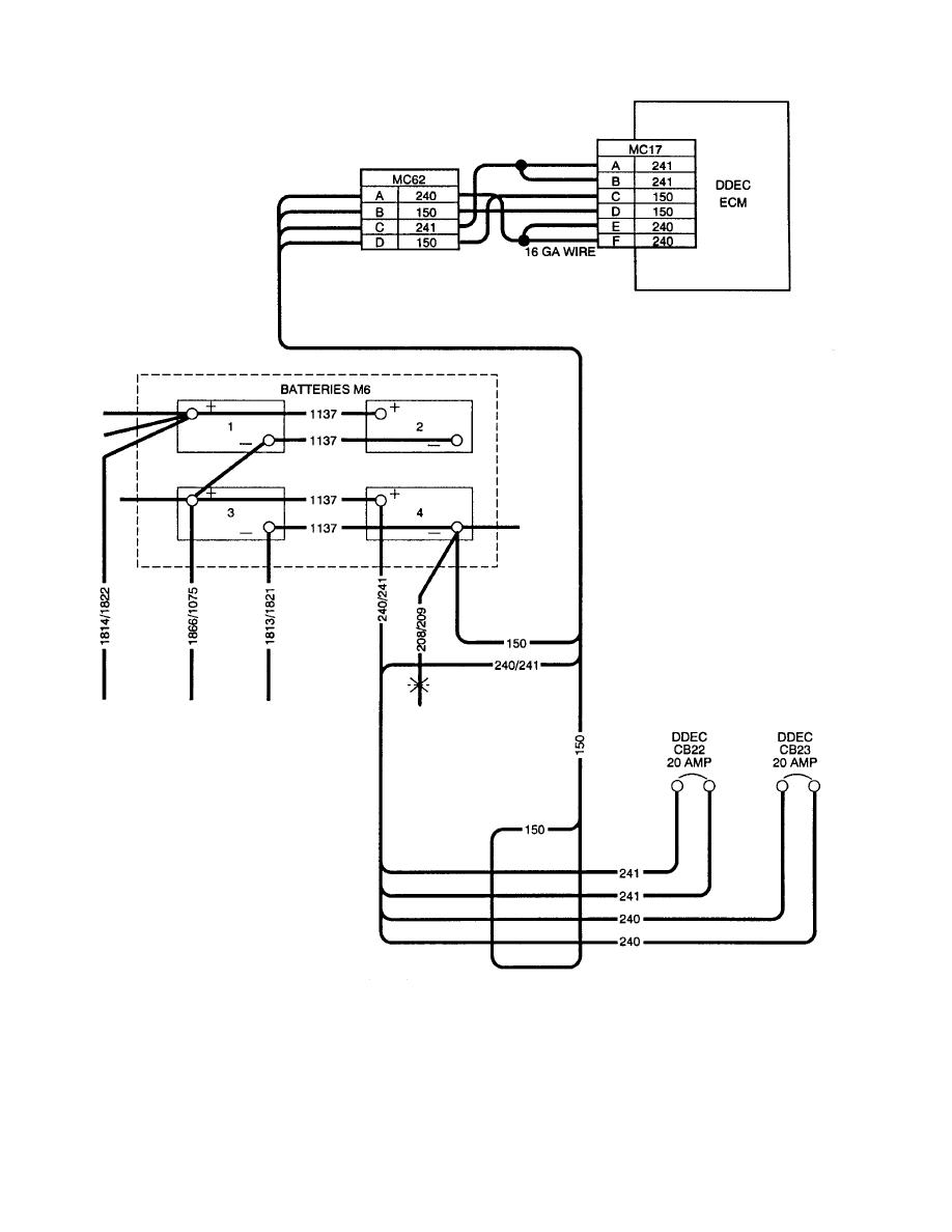 Figure 2 3 DDEC II Power Harness Wiring Schematic