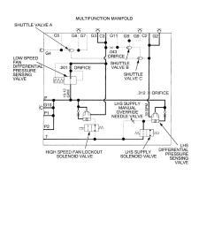 hydraulic manifold schematic wiring diagram meta hydraulic manifold schematic [ 918 x 1188 Pixel ]