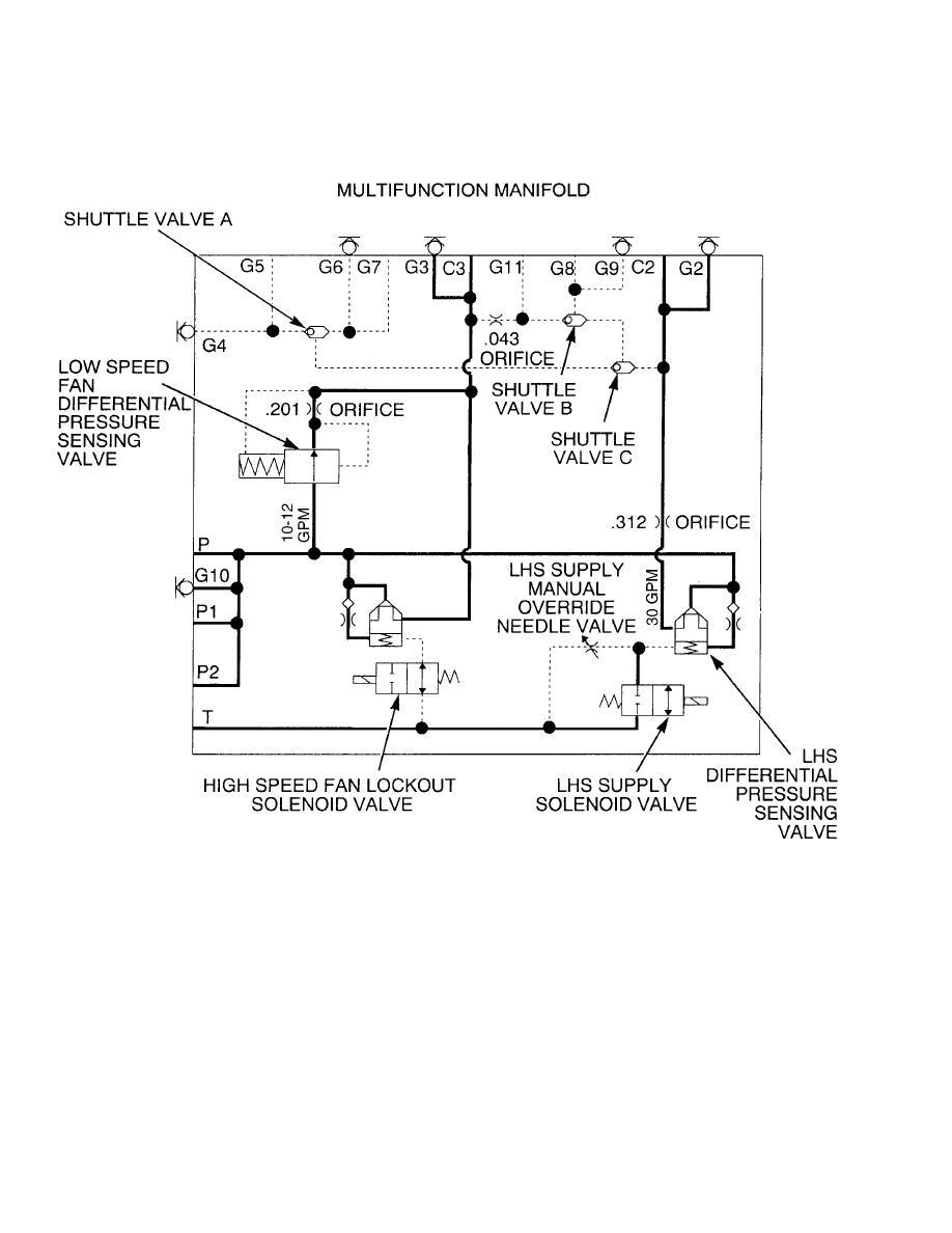 medium resolution of hydraulic manifold schematic wiring diagram meta hydraulic manifold schematic