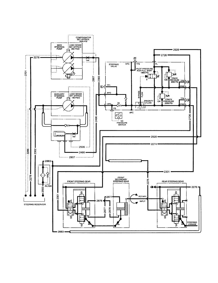 Figure 2-16. Steering System Hydraulic Diagram