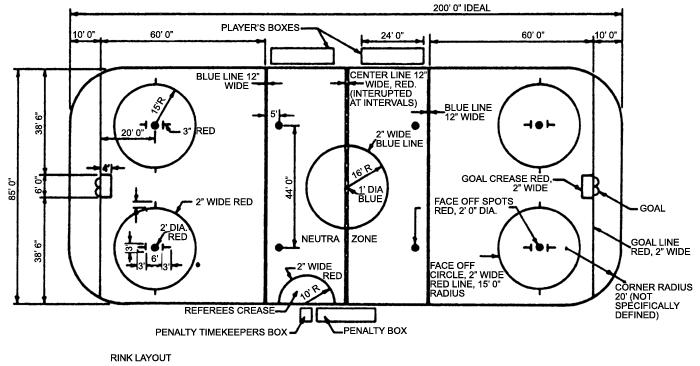 Ice Hockey Rink Layout with Isometric of Goal
