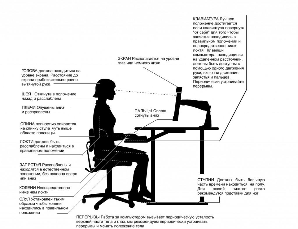 Обязанности юридического лица по организации рабочего места. Рабочее место определение. Направления организации рабочих мест на предприятии