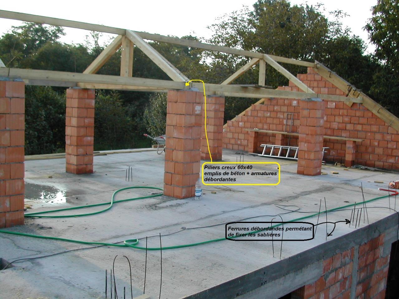 Construire sa maison soi meme - Refaire sa toiture soi meme ...