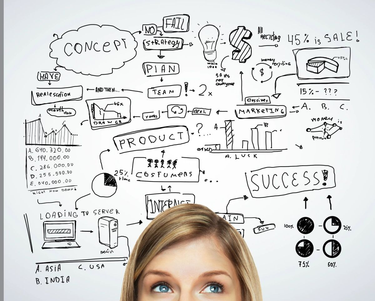 What is content marketing? Strategy, Importance and Benefits