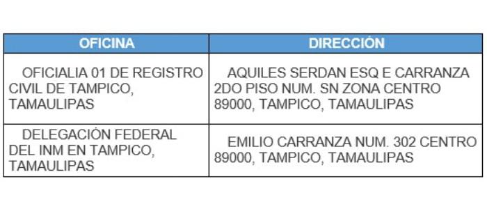 Oficinas en Tampico