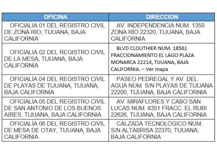 Oficinas en Tijuana