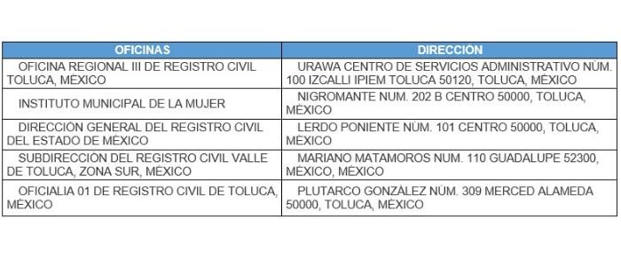 Oficinas en Toluca